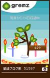 3歳の誕生日(グリムス観察日誌)