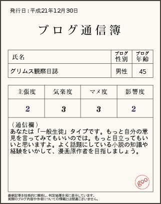 20081228goo通信簿